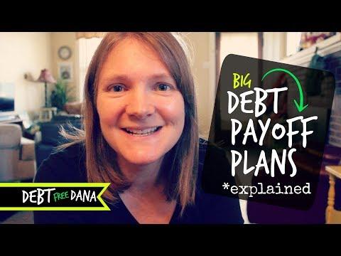 Debt Snowball vs Debt Avalanche