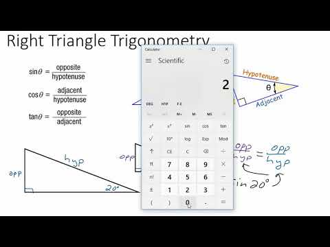 The Hows and Whys of Right Triangle Trigonometry