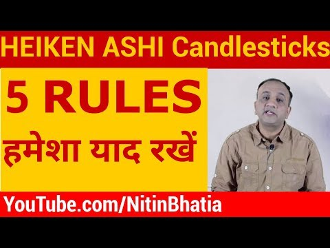 5 Rules of Heiken Ashi Candlesticks - Price Action Strategy (HINDI)