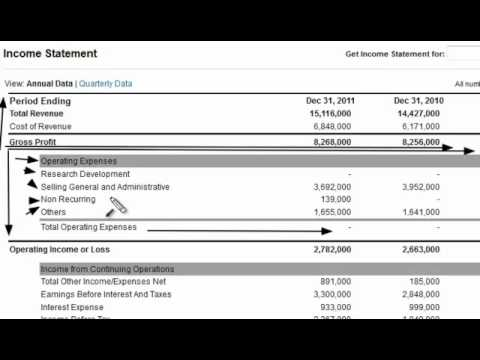Operating Expenses on the Income Statement