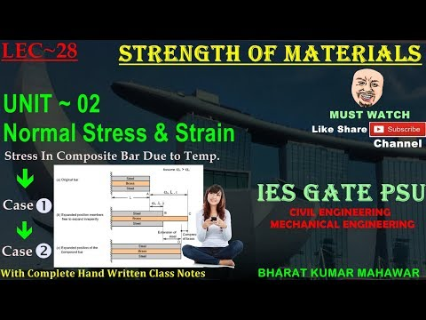 Strength of Materials~Lec 28~U2~Normal Stress & Strain(Stress in Composite Bar Case1,2) by Bharat KM