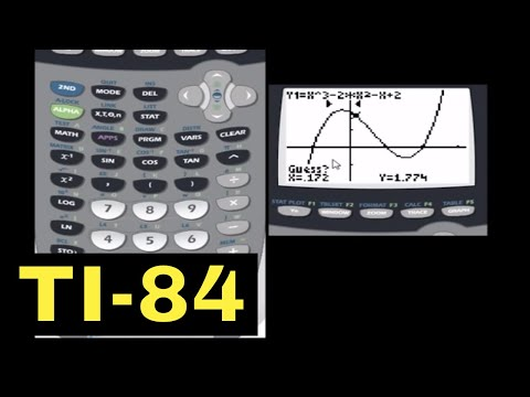 TI-84 Calculator - 19 - Max and Min of a Function with the TI-84 Calculator