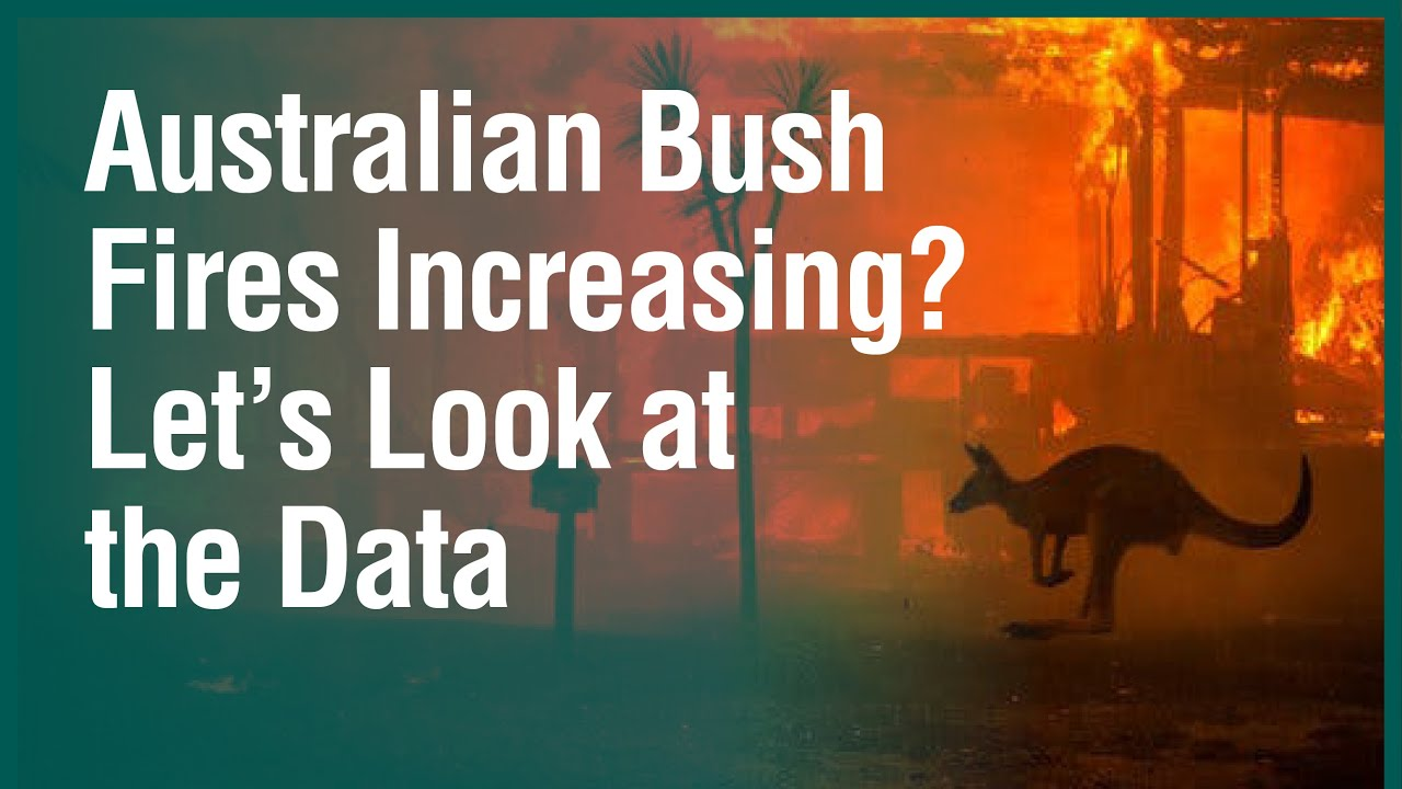 Let's look at the Facts of the 2020 Australian Bush Fires | Bjorn Lomborg