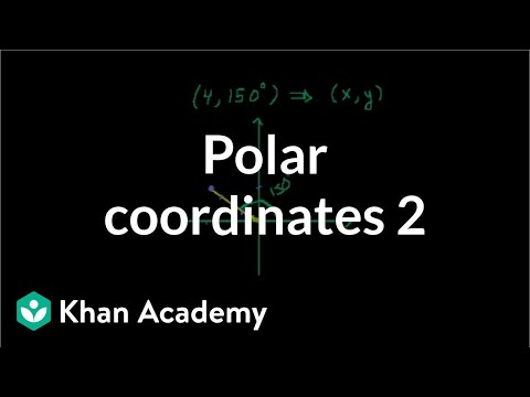 Polar coordinates 2 | Parametric equations and polar coordinates | Precalculus | Khan Academy