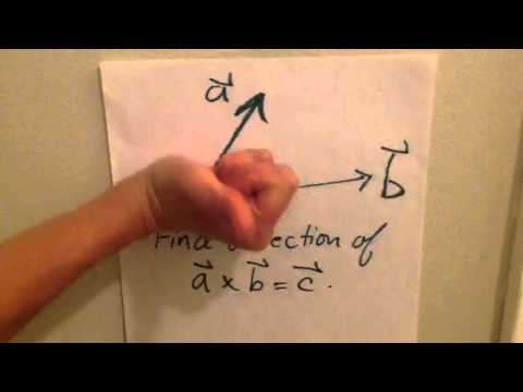 Right-hand rule for vector cross product