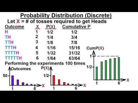 Prob & Stats - Random Variable & Prob Distribution (6 of 53) Probability Distribution (Discrete)