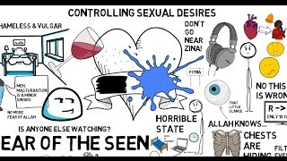HOW TO CONTROL SEXUAL DESIRES? Nouman Ali Khan Animated