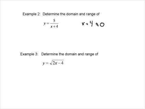 Domain & Range of a Function