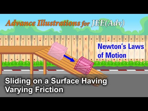 20. Physics | Newton's Laws of Motion | Sliding on a Surface Having Varying Friction | Ashish Arora