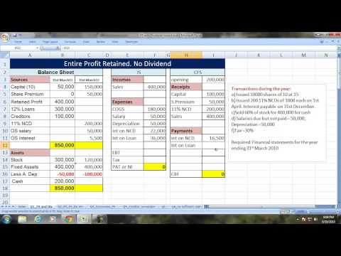 Financial Statement with Dividend