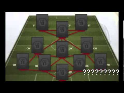 Fifa 13 Ultimate Team - Did Someone Hack you?