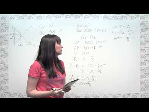 Microeconomics Practice Problem - The Algebra of Taxes, Government Revenue, and Deadweight Loss