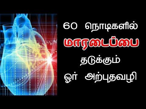 60 நொடிகளில் மாரடைப்பை தடுக்கும் வழி- stop heart attack in just 60 seconds