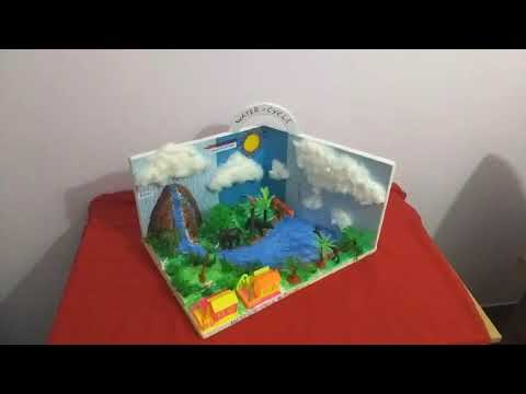 WATER CYCLE PROJECT FOR SCIENCE EXHIBITION