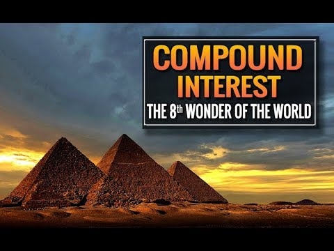 Learn the Magic of Compounding - Learn How to use it in Online Trading
