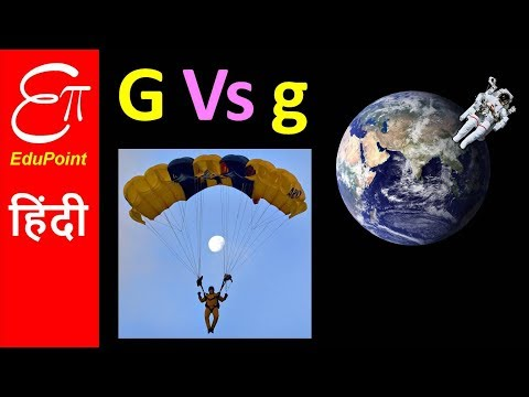 Acceleration due to Gravity (g) Vs Universal Gravitational Constant (G)