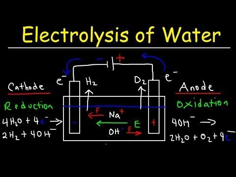 Electrolysis of Water - Electrochemistry