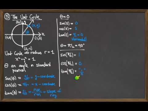 5. The Unit Circle and Reference Angles