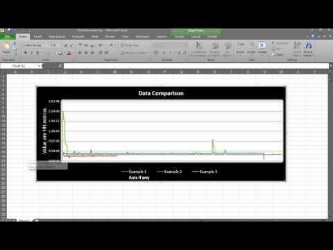 Chart to PowerPoint .flv