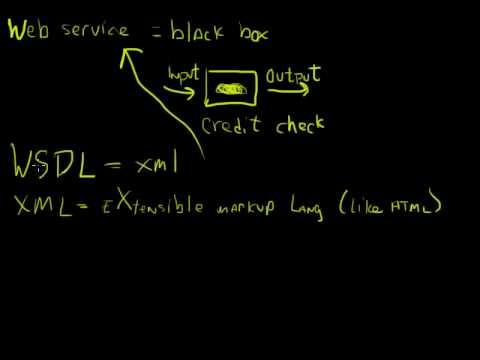 Understanding Oracle SOA - Part 2 - Technologies