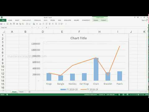 How to Create Combo Chart Clustered Column Line in MS Excel 2013