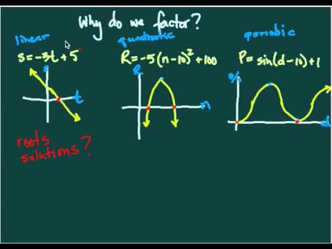Why do we factor in math?