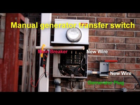 Manual Generator Transfer Switch Install