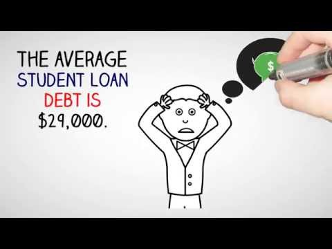 Student Loan Repayment - Repaying Student Loans