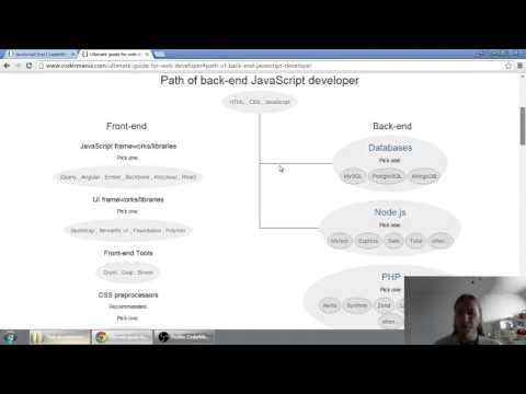 Web developerská škola, časť 31: JavaScript - Koniec základov JS
