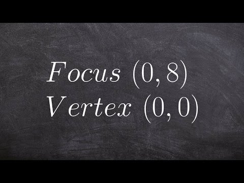 Learn to write the equation of a parabola given the focus and vertex at the origin