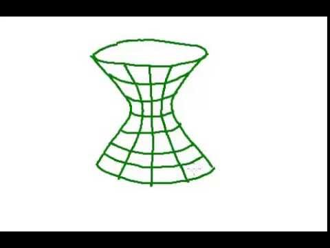 Drawing a hyperboloid of one sheet - emphasis on rotation