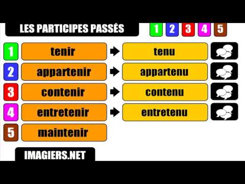 Learn French # The past participles # ir = u