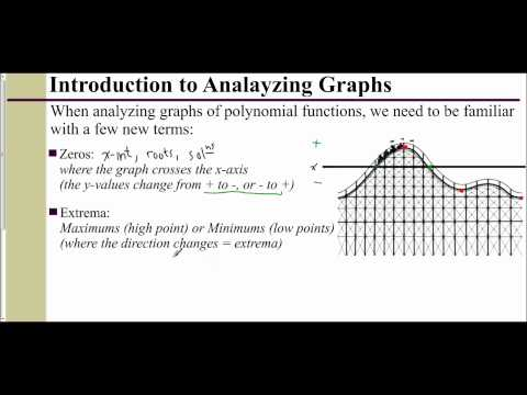 Lesson 4.4 - Intro to Analyzing Graphs of Polynomial Functions