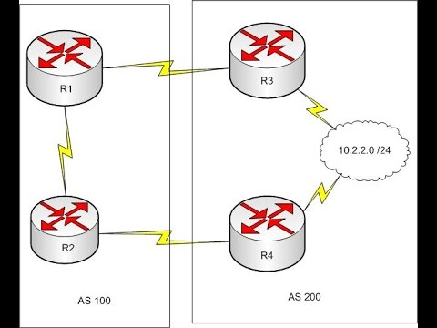 CCNP ROUTING tutorial