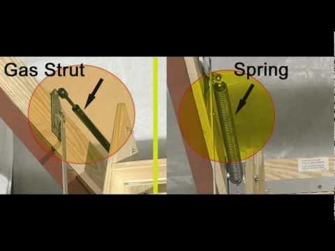 Gas Strut vs. Spring Operation