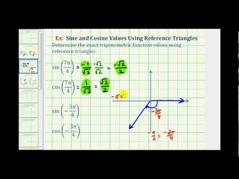Sine and Cosine Values in Radians Using Reference Triangles - Multiplies of pi/4