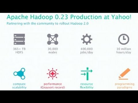 Continuous Computing at Yahoo! Speeds Up Data Digestion