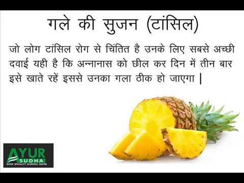 Ayurvedic Home Remedies  by Best Ayurvedic Treatment Centre in India. ayursudha.com