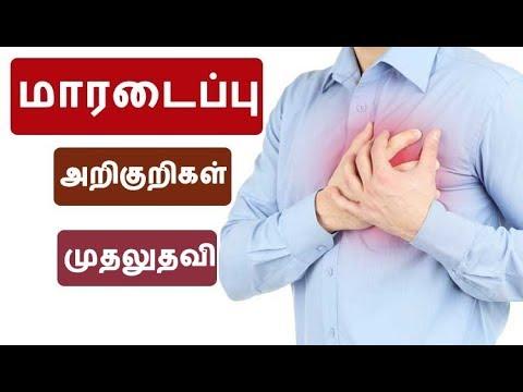 மாரடைப்பு ஏற்பட்டால் என்ன செய்ய வேண்டும்?  | How to Treat a Heart Attack & Symptoms of Heart Attack