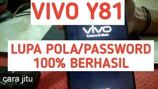 7:44) Vivo Y83 Flashing Video - PlayKindle org