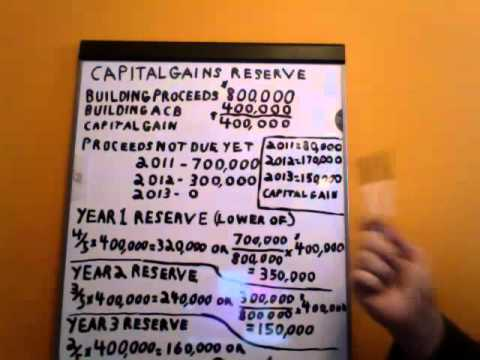 Capital Gains Reserve Calculation