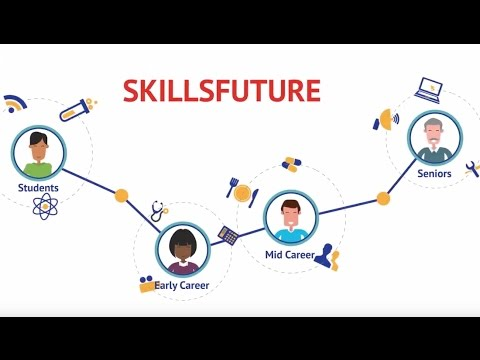What is SkillsFuture Credit and what should I do with SkillsFuture Credit?