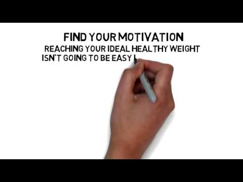 Find your Motivation - Loseweightveryfast