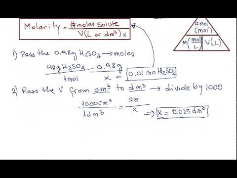 solutions Molarity from grams of solute