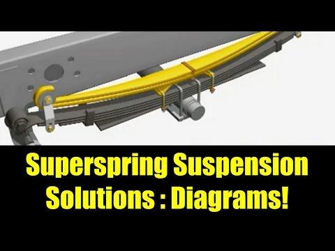 SuperSprings Suspension Solutions - Progressive Helper Springs - SDTrucksprings.com