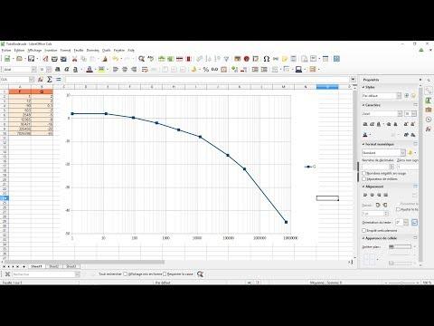 BODE PLOT - LibreOffice Tutorial