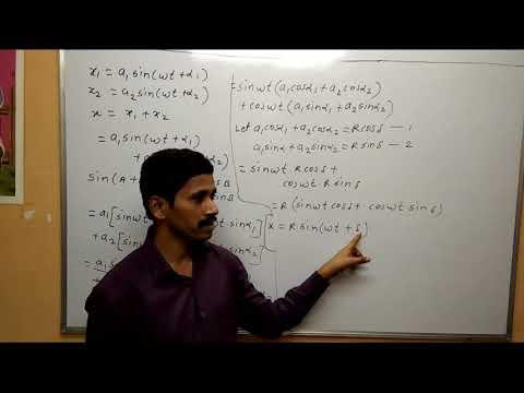 Composition of Two SHM Oscillation Maharashtra Board Physics Class 12
