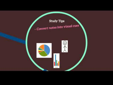 Learning Styles 2 of 5 - Visual