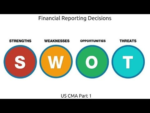 SWOT Analysis | Financial Reporting Decisions| US CMA Part 1| US CMA course | US CMA Exam