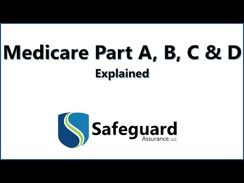 Medicare Part A, B, C and D Explained